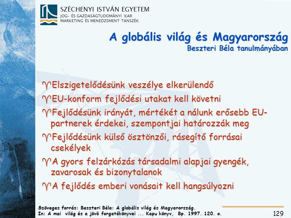Magyarország EU-integrációja Beszteri Béla értékelésében
