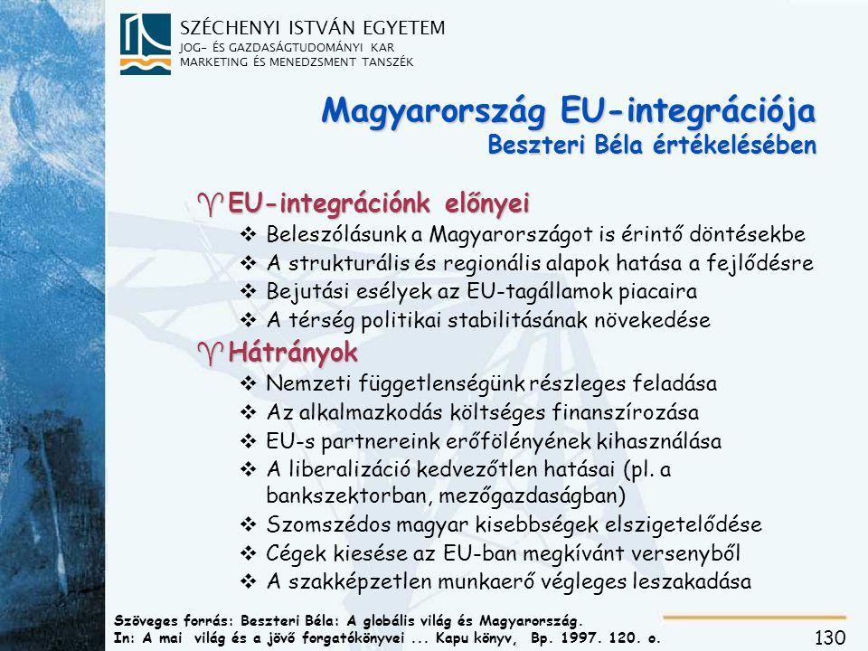 Magyarország integrációja Beszteri Béla értékelésében