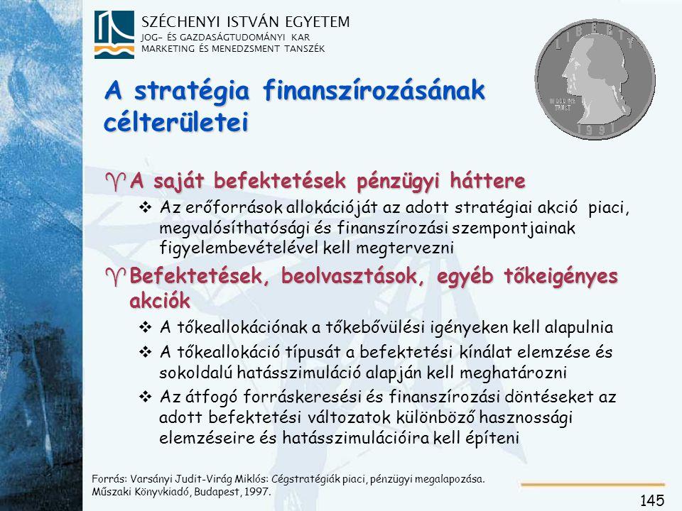 Döntési szempontok és pénzügyi megfontolások