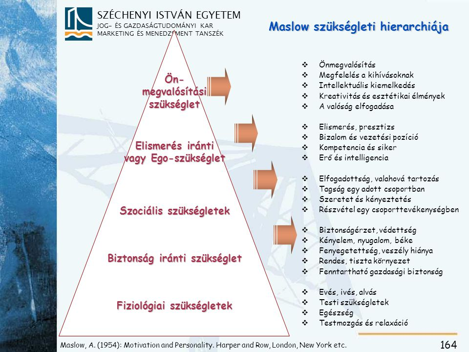 Emberi képességmátrix Pietrasinski nyomán