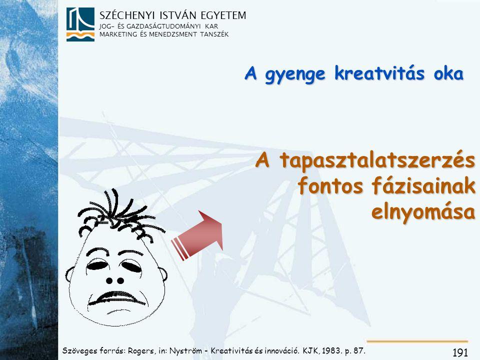 A kreativitás fokozásának lehetőségei