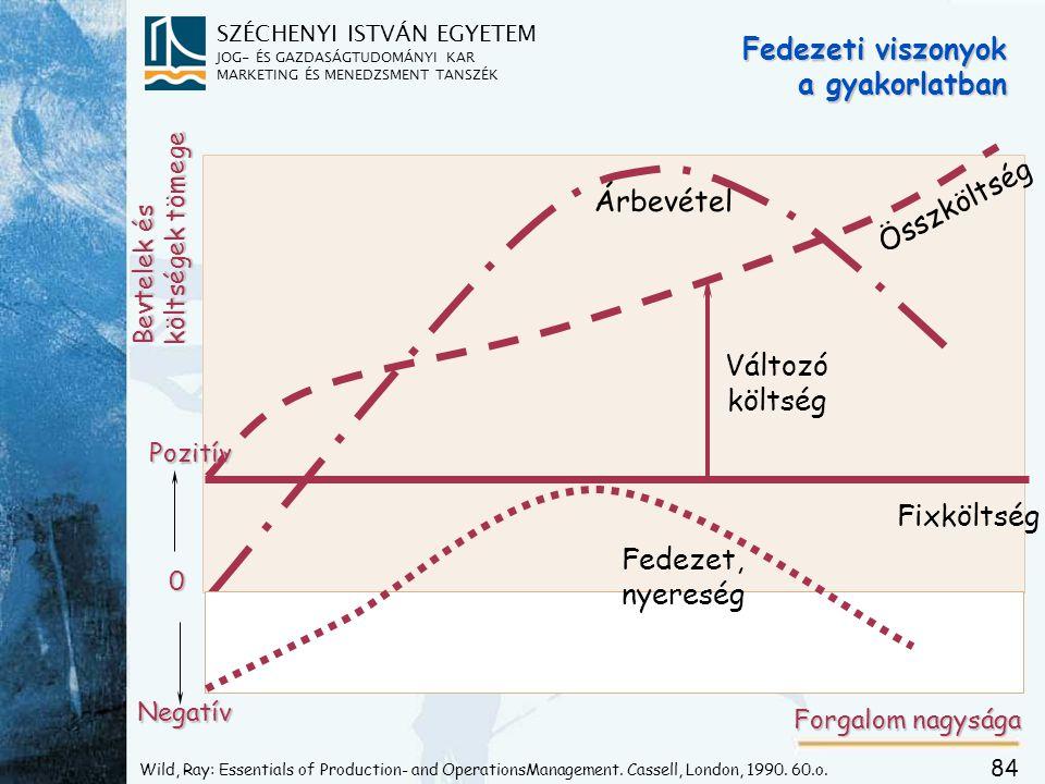 Tapasztalati görbe és méretgazdaságosság