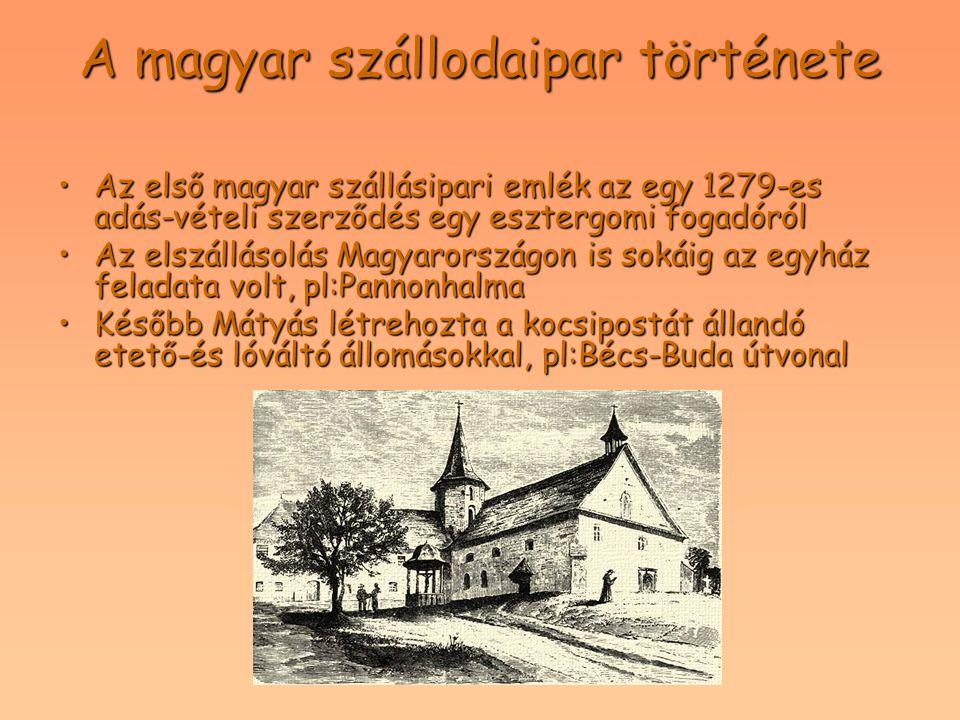 A magyar szállodaipar története