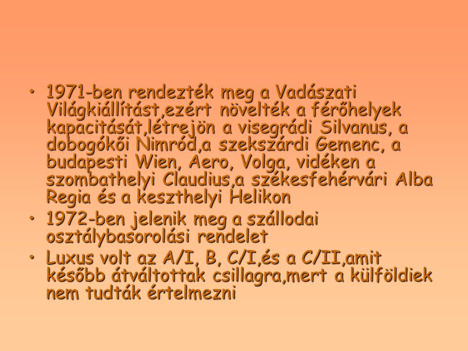 1971-ben rendezték meg a Vadászati Világkiállítást,ezért növelték a férőhelyek kapacitását,létrejön a visegrádi Silvanus, a dobogókői Nimród,a szekszárdi Gemenc, a budapesti Wien, Aero, Volga, vidéken a szombathelyi Claudius,a székesfehérvári Alba Regia és a keszthelyi Helikon