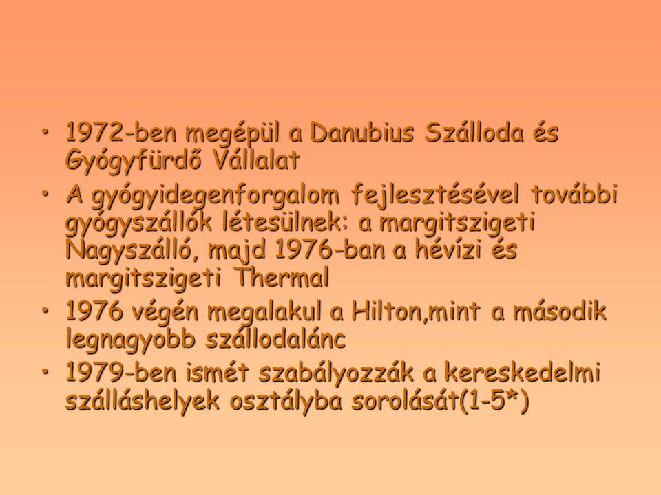 1972-ben megépül a Danubius Szálloda és Gyógyfürdő Vállalat