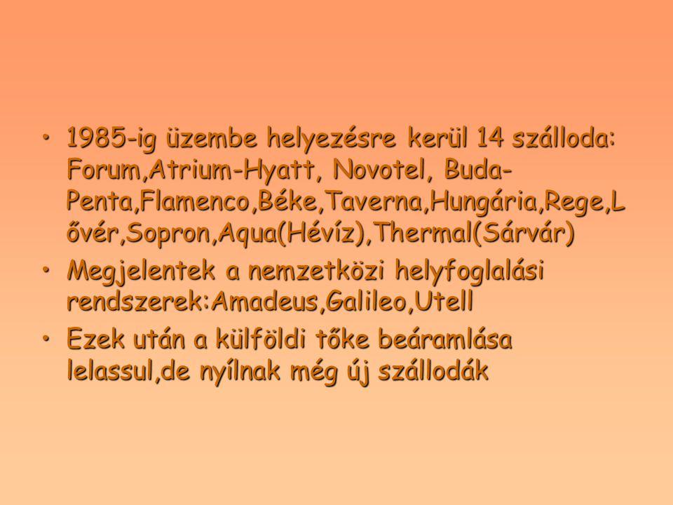 1985-ig üzembe helyezésre kerül 14 szálloda: Forum,Atrium-Hyatt, Novotel, Buda-Penta,Flamenco,Béke,Taverna,Hungária,Rege,Lővér,Sopron,Aqua(Hévíz),Thermal(Sárvár)