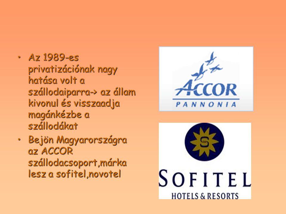 Az 1989-es privatizációnak nagy hatása volt a szállodaiparra-> az állam kivonul és visszaadja magánkézbe a szállodákat