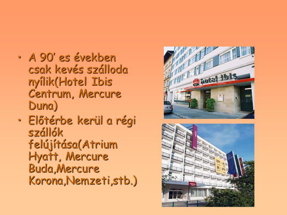 A 90' es években csak kevés szálloda nyílik(Hotel Ibis Centrum, Mercure Duna)