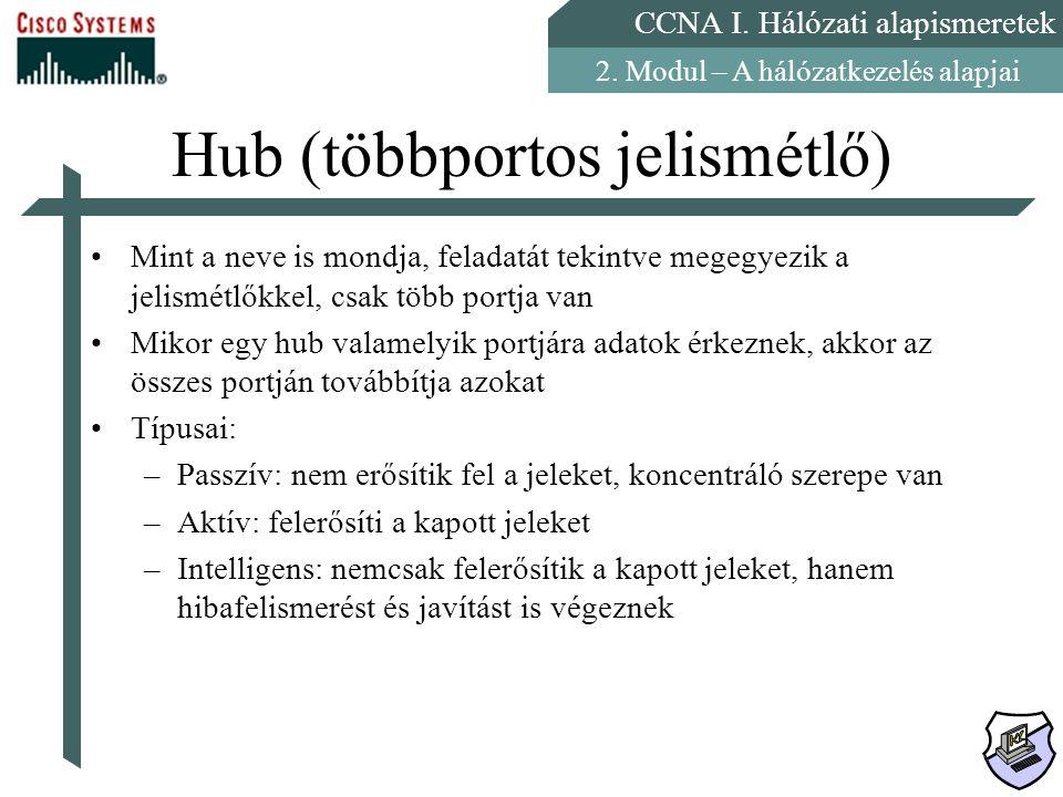 Hub (többportos jelismétlő)