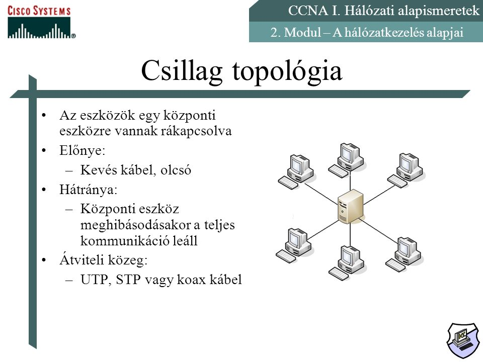 Csillag topológia Az eszközök egy központi eszközre vannak rákapcsolva