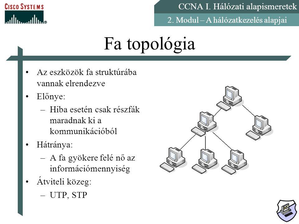 Fa topológia Az eszközök fa struktúrába vannak elrendezve Előnye: