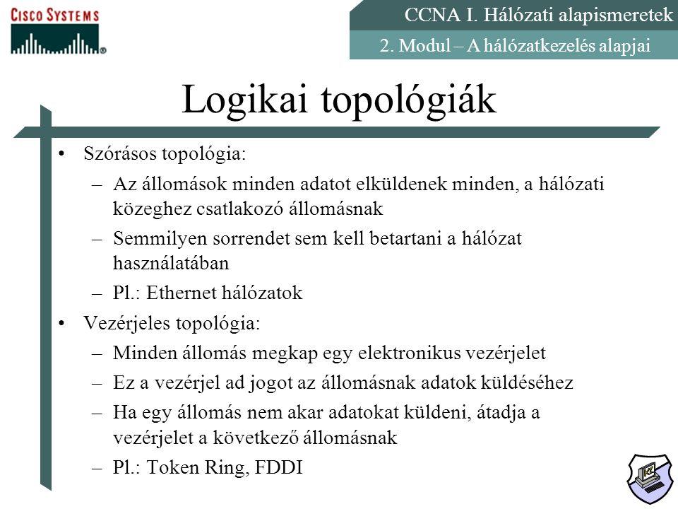 Logikai topológiák Szórásos topológia: