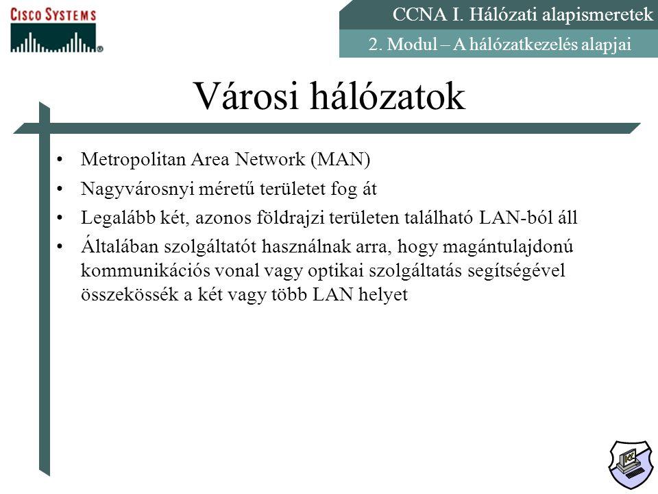 Városi hálózatok Metropolitan Area Network (MAN)