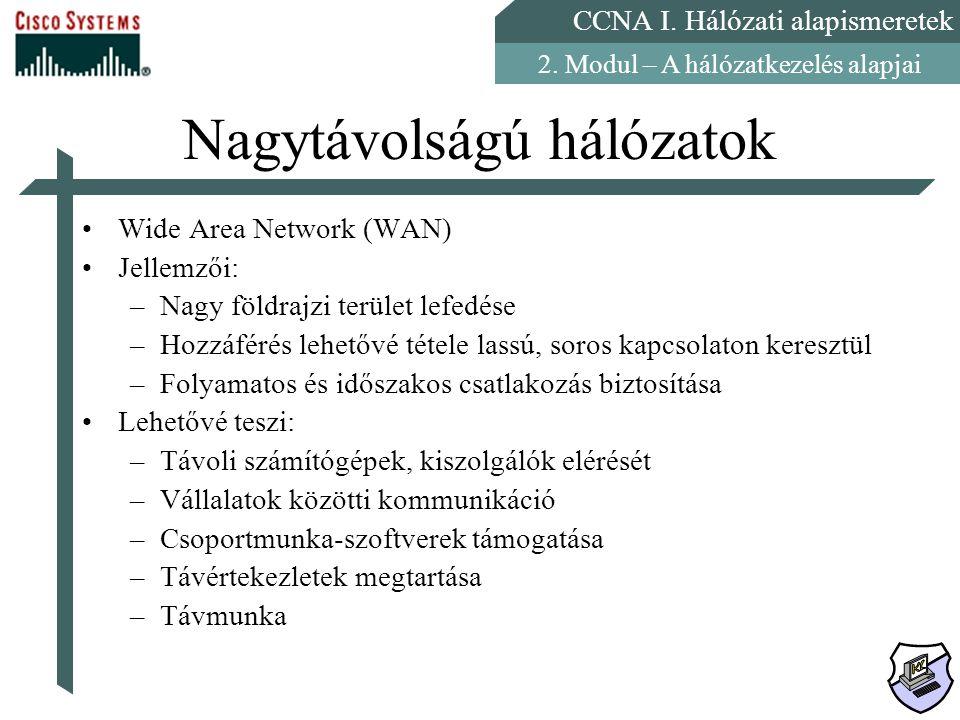 Nagytávolságú hálózatok