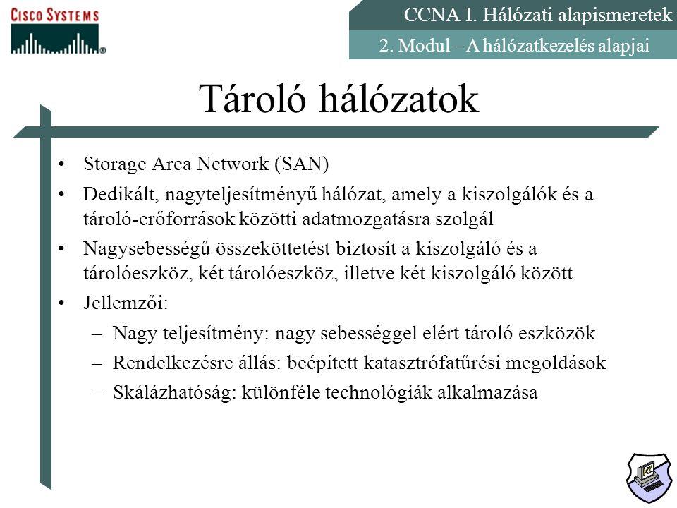 Tároló hálózatok Storage Area Network (SAN)