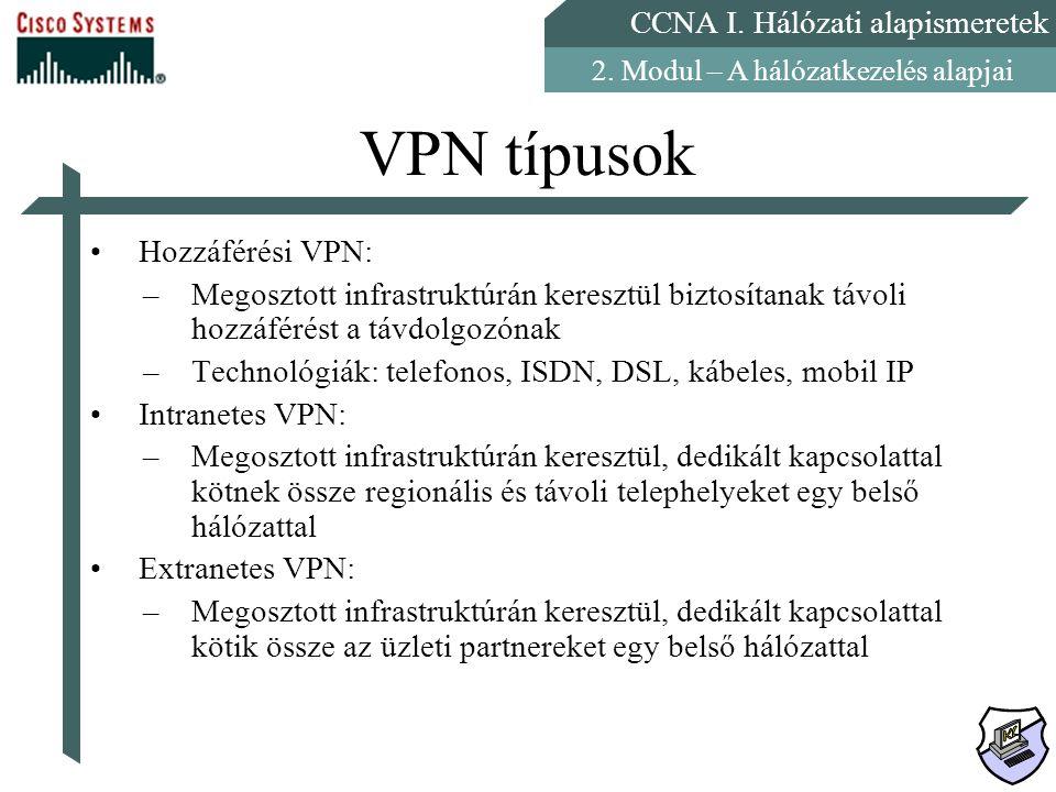 VPN típusok Hozzáférési VPN:
