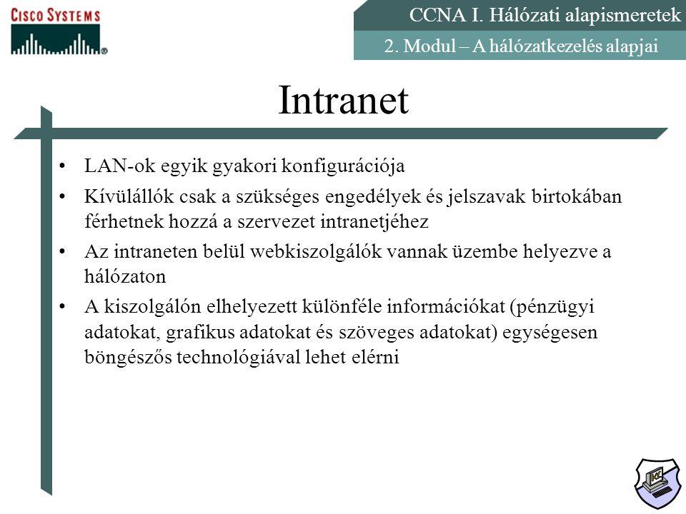 Intranet LAN-ok egyik gyakori konfigurációja