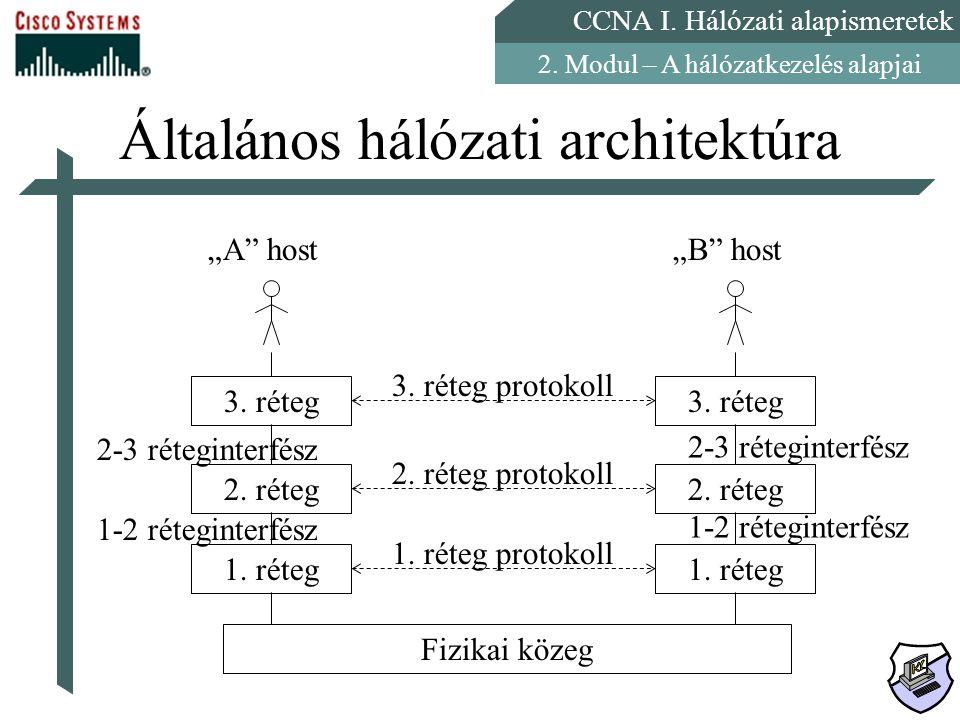 Általános hálózati architektúra