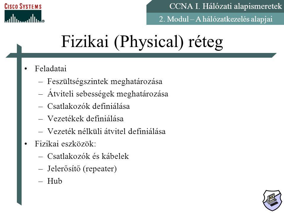Fizikai (Physical) réteg