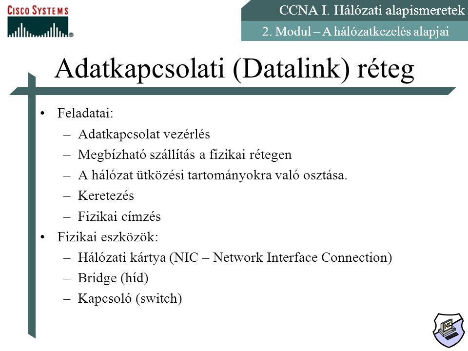 Adatkapcsolati (Datalink) réteg