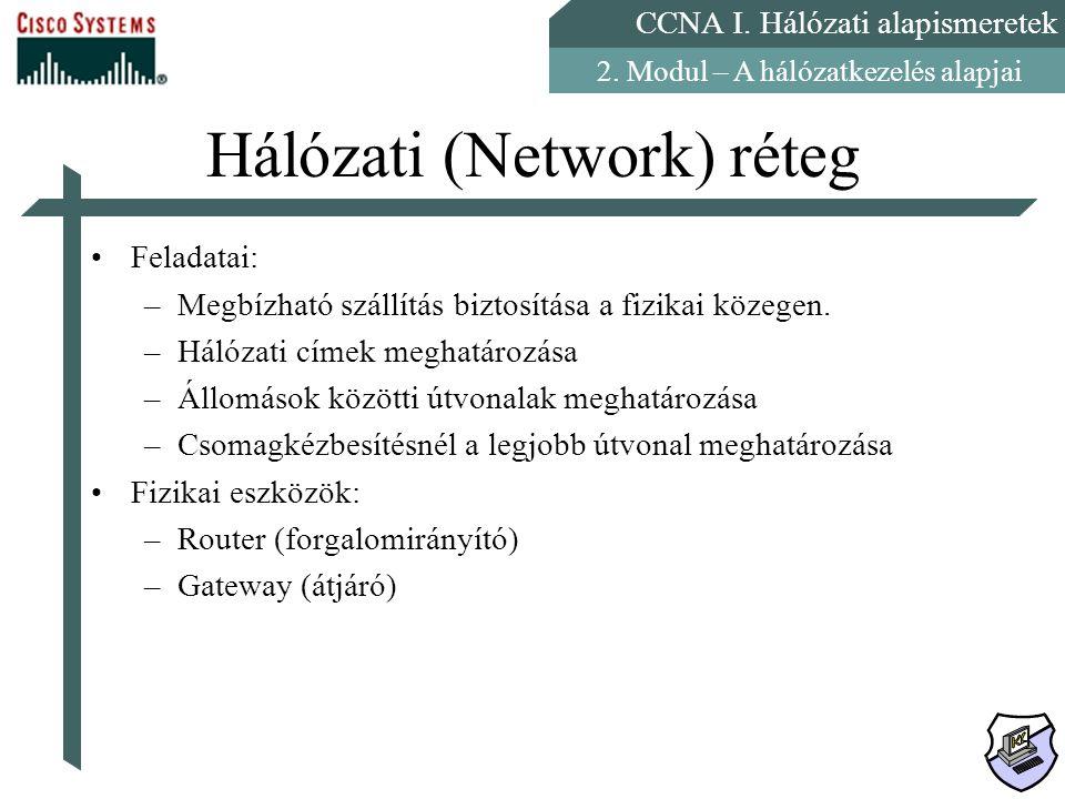 Hálózati (Network) réteg