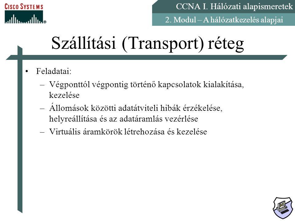 Szállítási (Transport) réteg