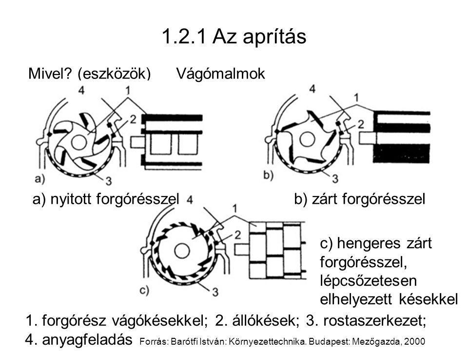 1.2.1 Az aprítás Mivel (eszközök) Vágómalmok a) nyitott forgórésszel