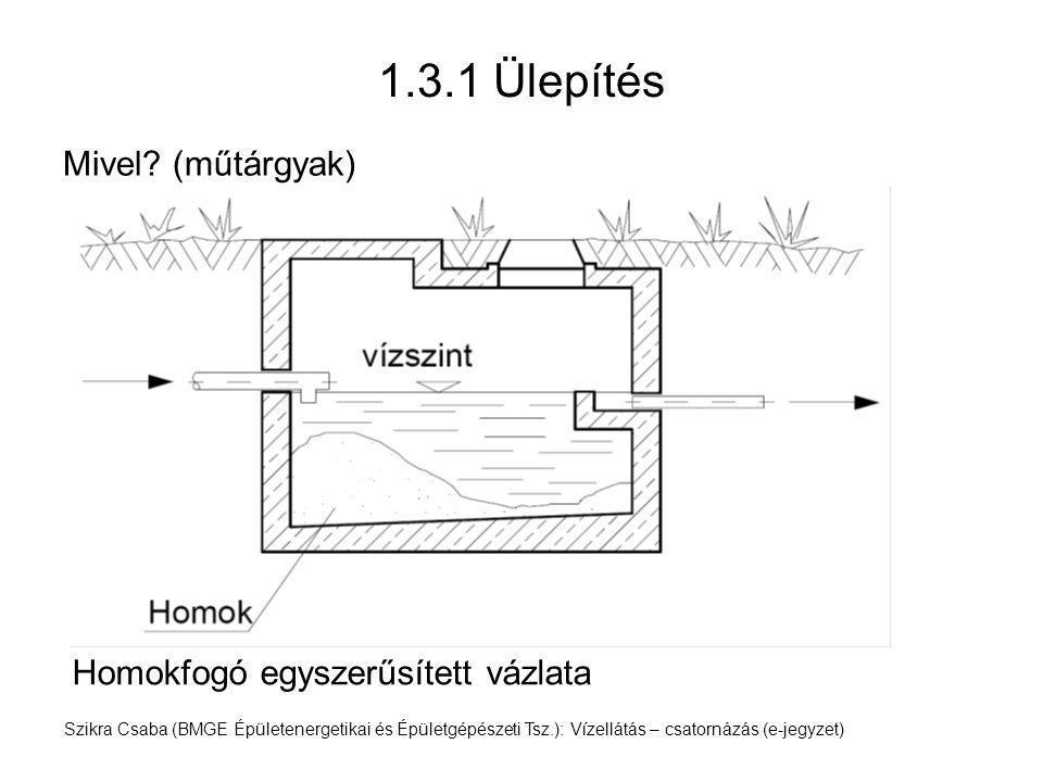 1.3.1 Ülepítés Mivel (műtárgyak) Homokfogó egyszerűsített vázlata