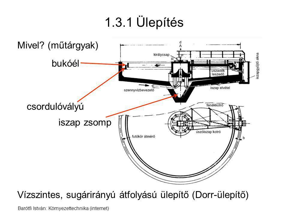 1.3.1 Ülepítés Mivel (műtárgyak) bukóél csordulóvályú iszap zsomp