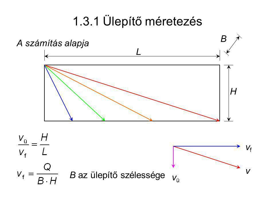 1.3.1 Ülepítő méretezés B A számítás alapja L H