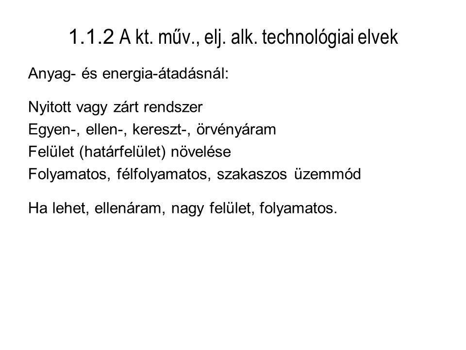 1.1.2 A kt. műv., elj. alk. technológiai elvek