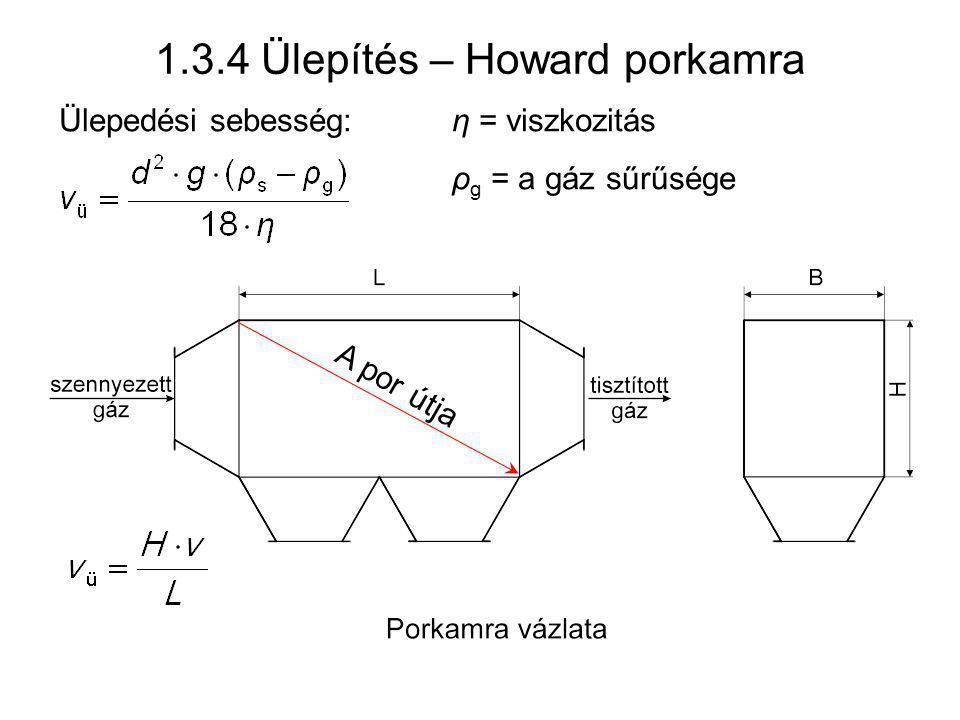 1.3.4 Ülepítés – Howard porkamra