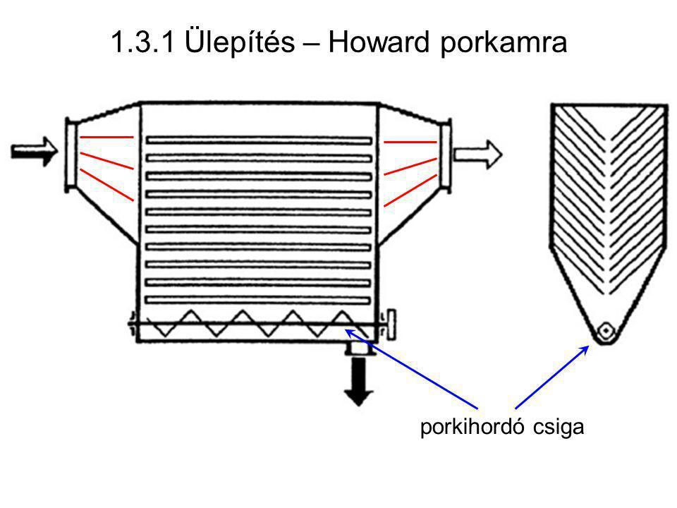 1.3.1 Ülepítés – Howard porkamra