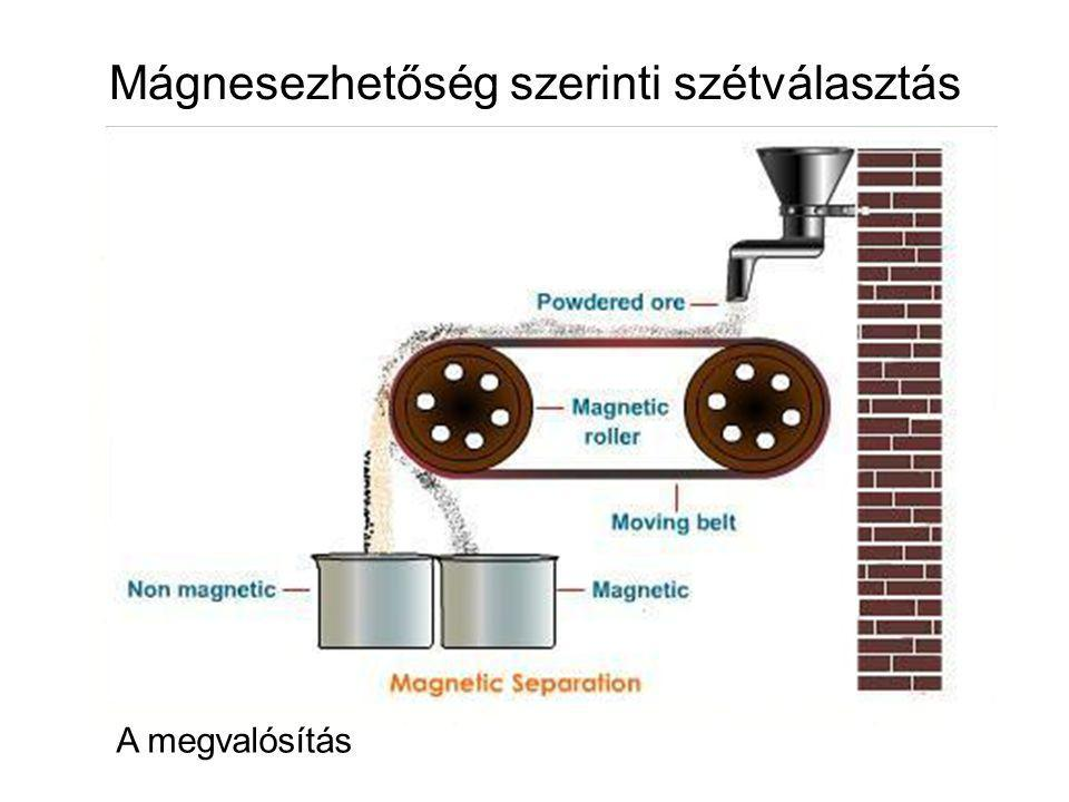Mágnesezhetőség szerinti szétválasztás
