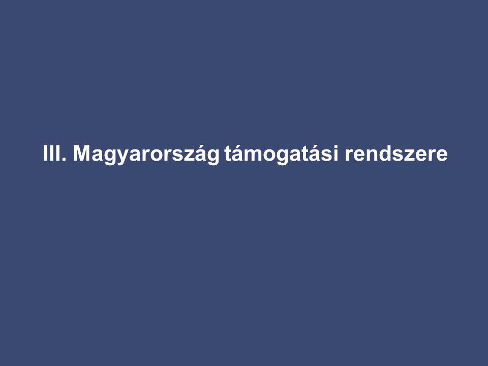 III. Magyarország támogatási rendszere