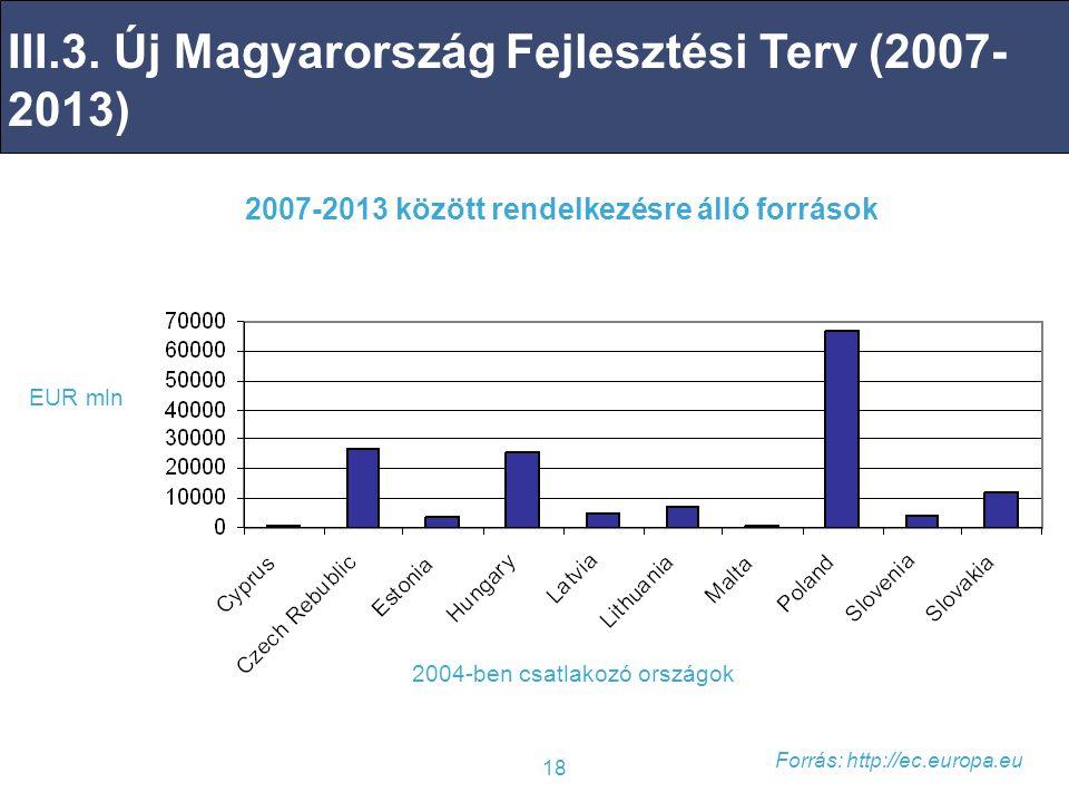 2007-2013 között rendelkezésre álló források