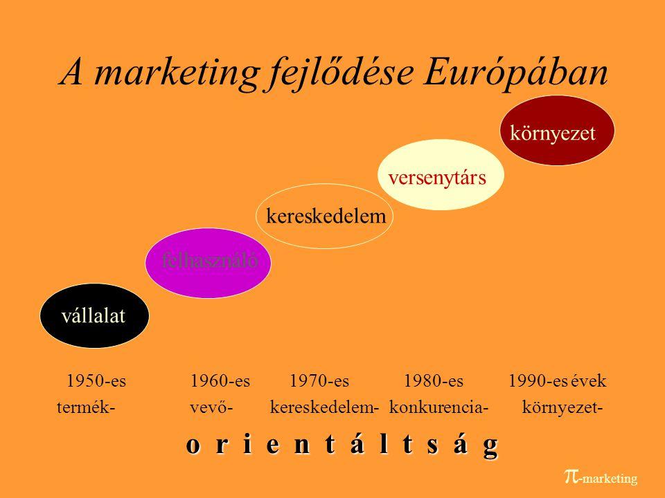 A marketing fejlődése Európában