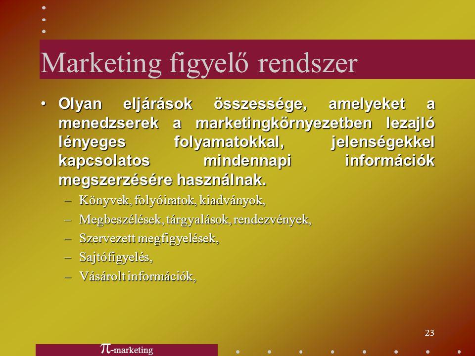 Marketing figyelő rendszer