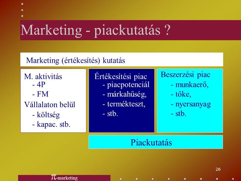 Marketing - piackutatás