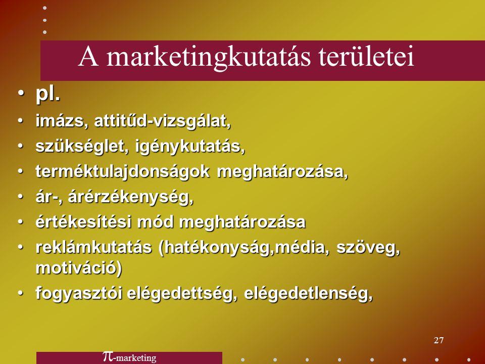 A marketingkutatás területei