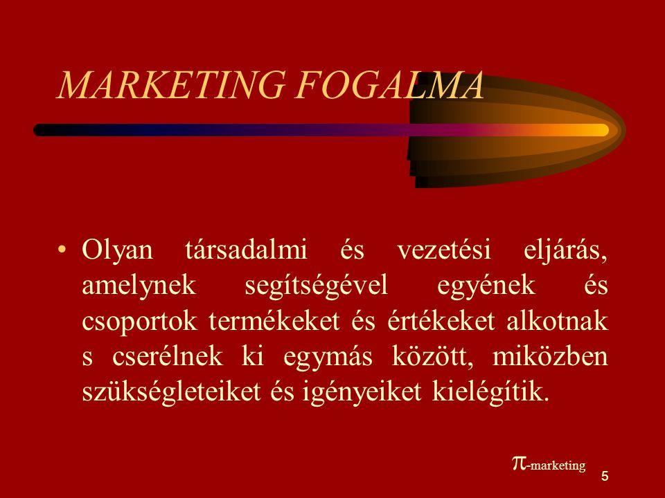 MARKETING FOGALMA