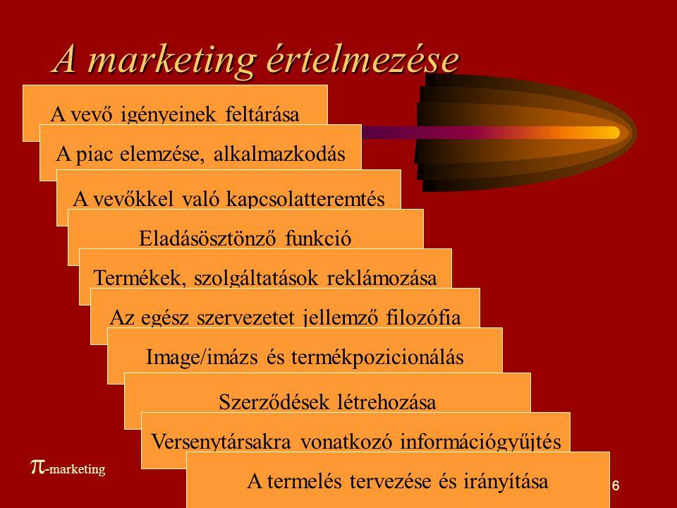 A marketing értelmezése