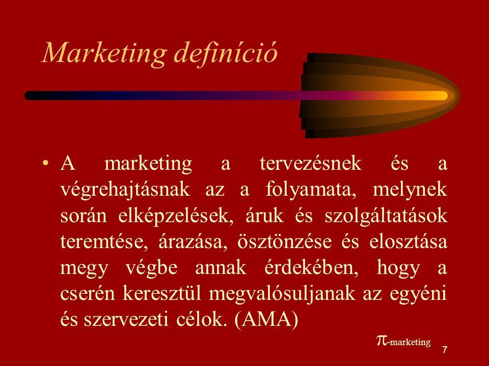 Marketing definíció
