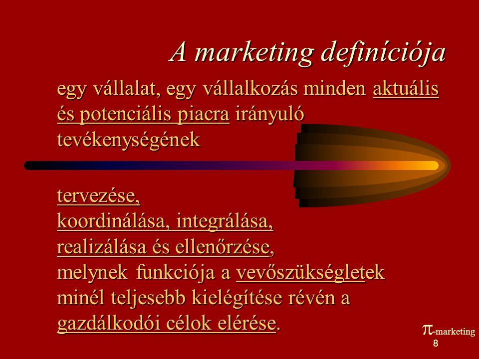A marketing definíciója