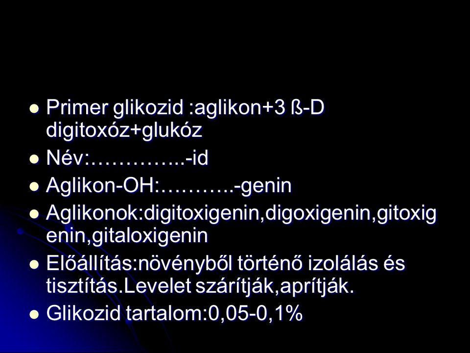 Primer glikozid :aglikon+3 ß-D digitoxóz+glukóz