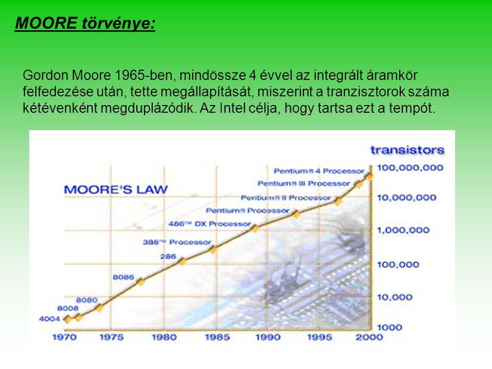 MOORE törvénye: