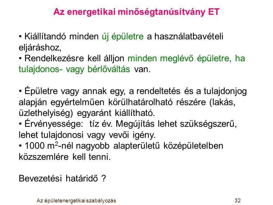 Az energetikai minőségtanúsítvány ET
