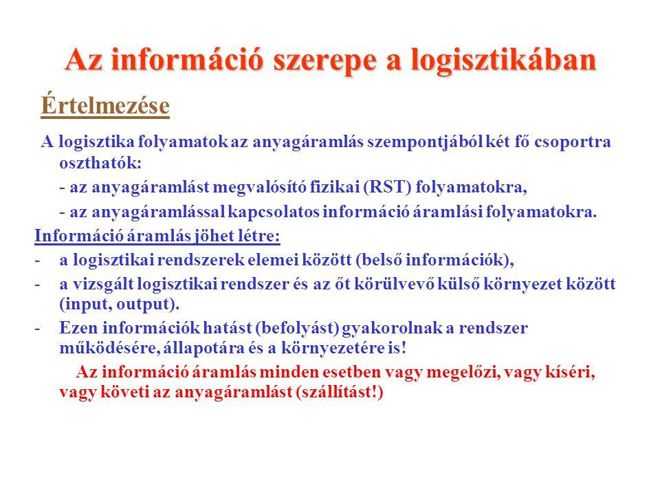 Az információ szerepe a logisztikában