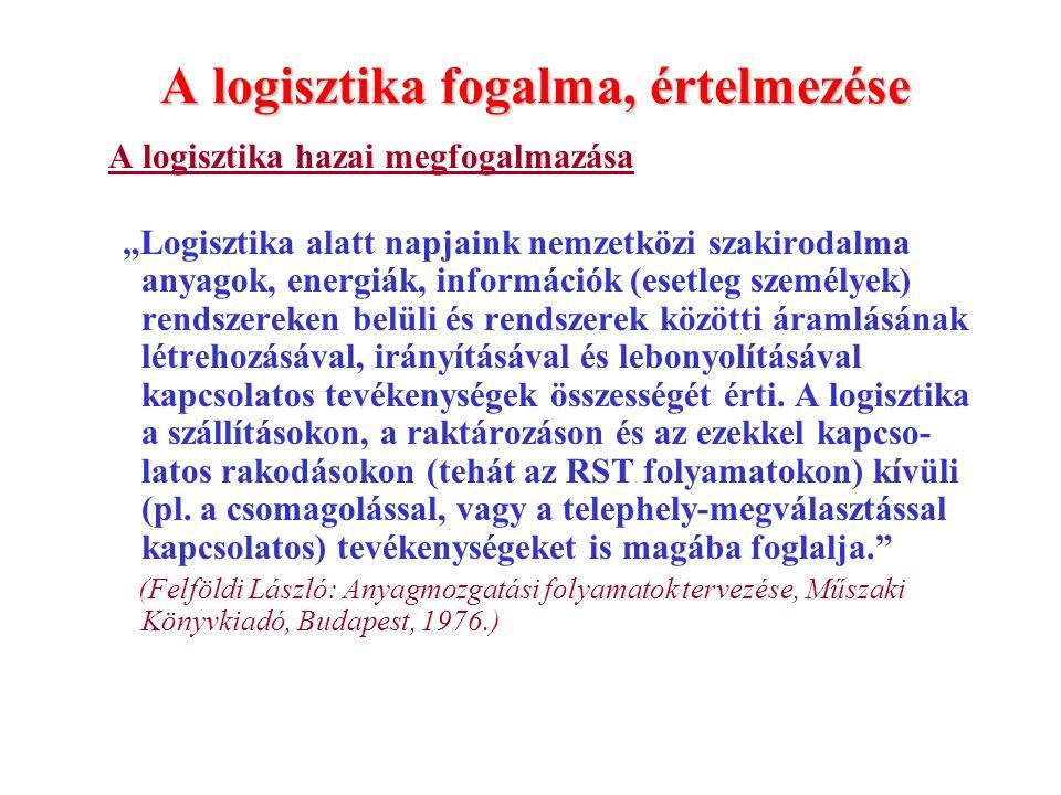 A logisztika fogalma, értelmezése