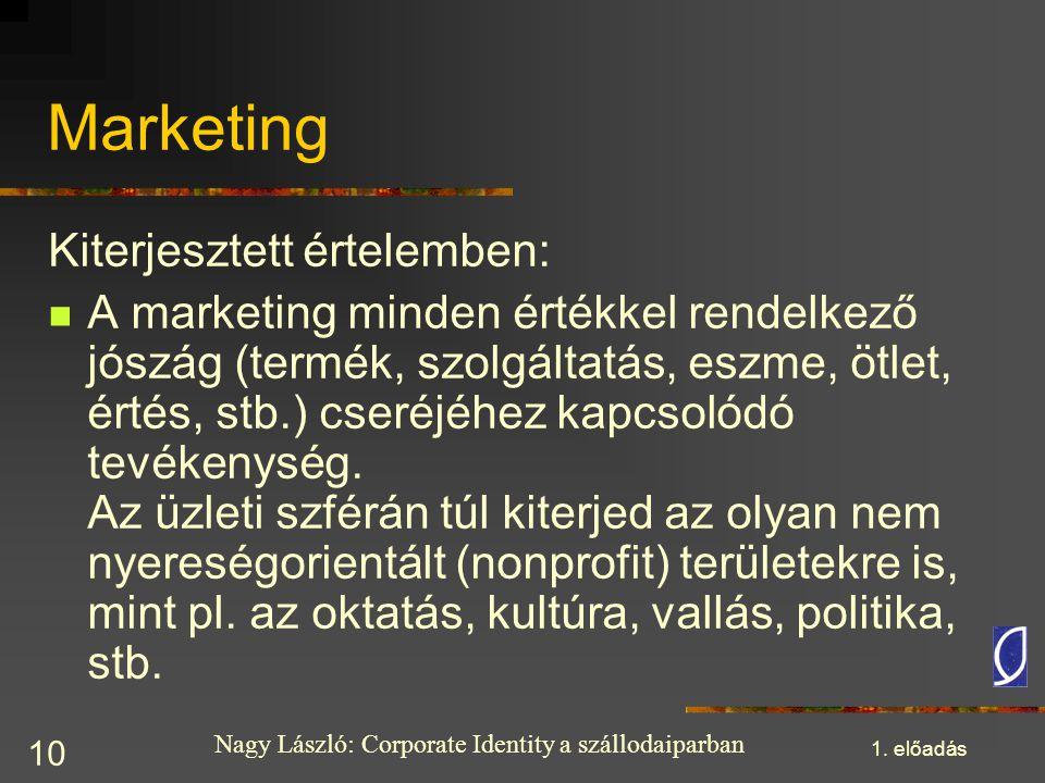 Marketing Kiterjesztett értelemben: